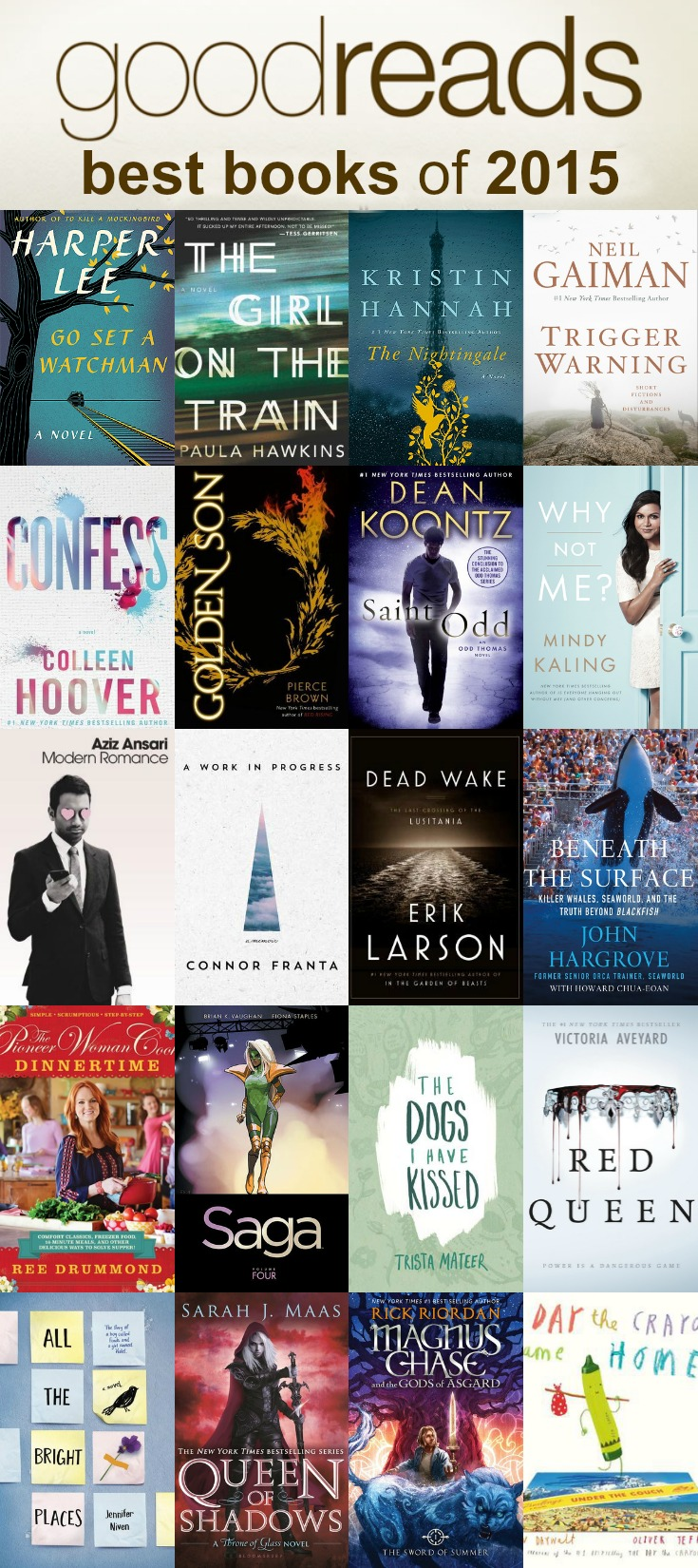 Good Reads Best Books of 2015