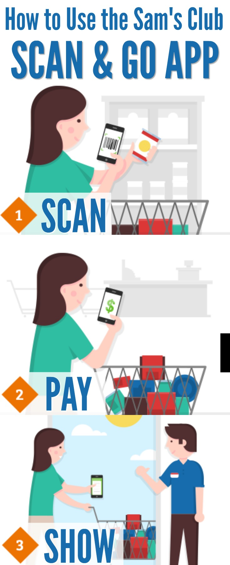 Sam's Club Scan & Go App